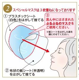 フラビアマスクの使い方紹介。本商品j販売サイトから抜粋してきました。