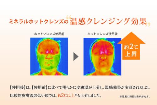 アウェイク ミネラルホットクレンズの温感クレンジング効果の具体的な顔写真つき。