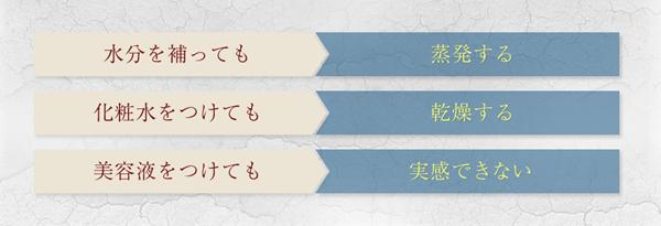 皮脂が不足すると陥ってしまう肌の不調についてcoyoriホームページでまとめてありました。