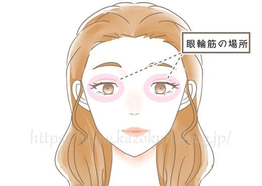 目元の筋肉を鍛える目元トレーニングを解説!