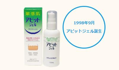 アピットジェルは販売が開始された1998年当時、敏感肌に特化したスキンケアとしては、珍しいアイテムでした。